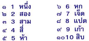 la lingua thailandese