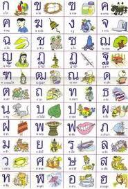 caratteri lingua tailandese